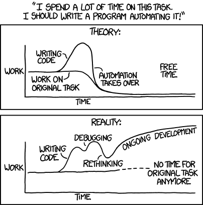 xkcd Automation