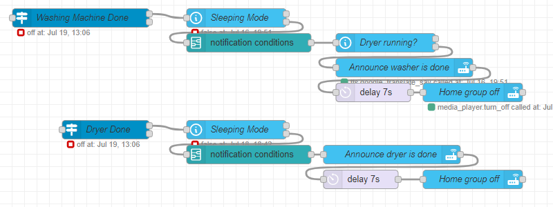 Node-RED dashboard showing flow for washer and dryer notifications